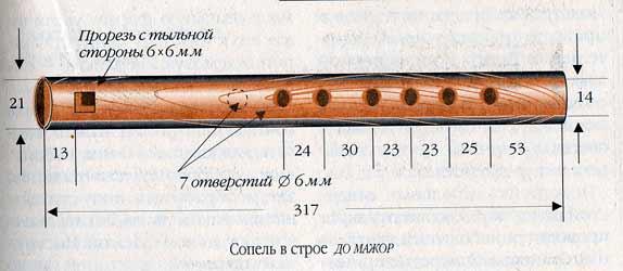 Как сделать своими руками флейту из бумаги
