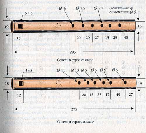 Сделать флейту своими руками